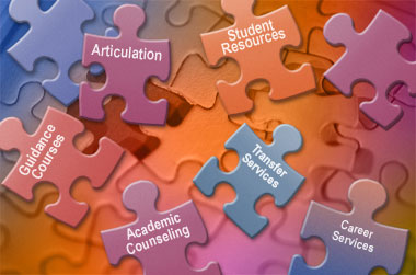 Thesis topics related to college campuses